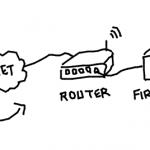como confifgurar un router